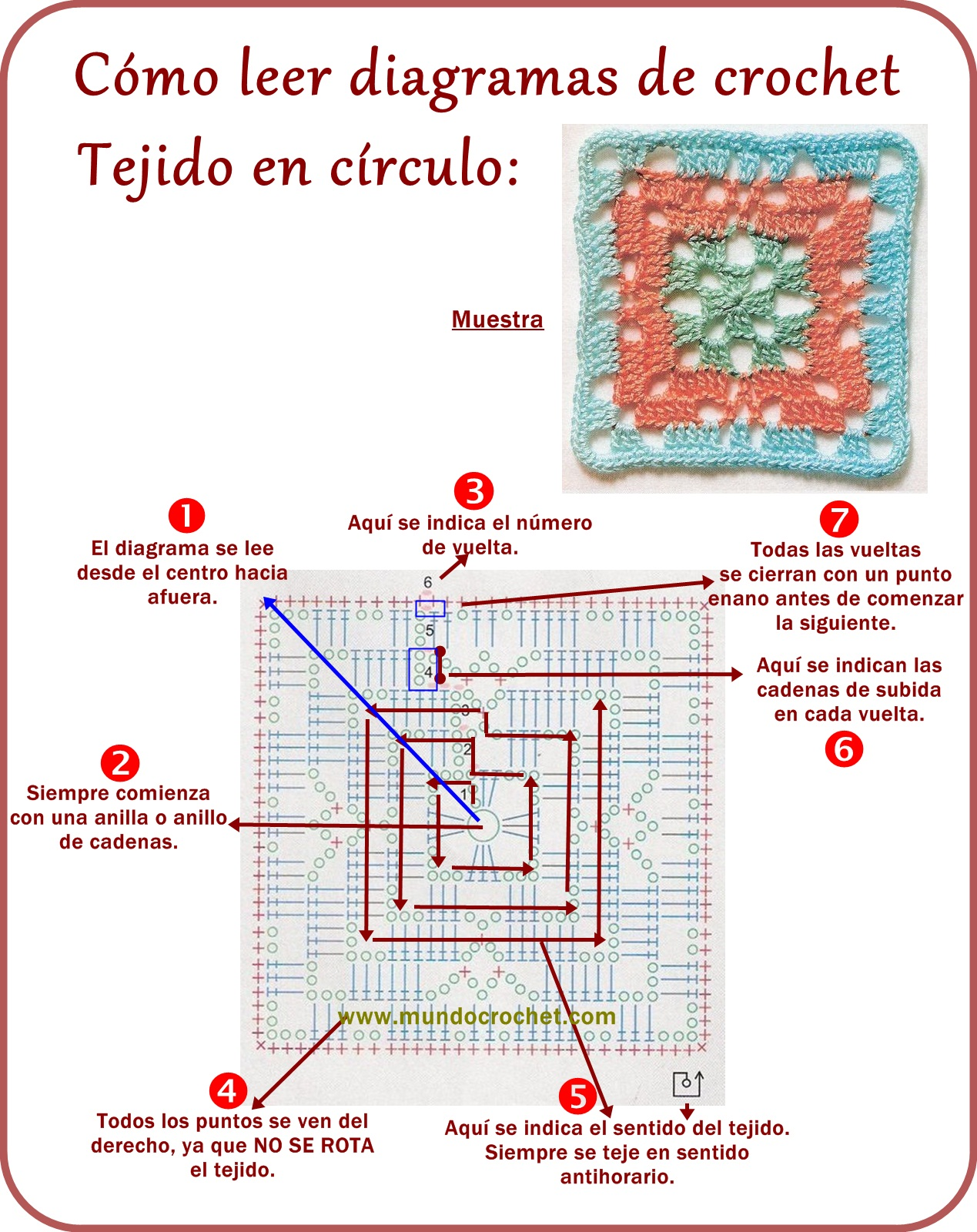 Leer diagramas crochet - Reading crochet diagrams - крючком ...